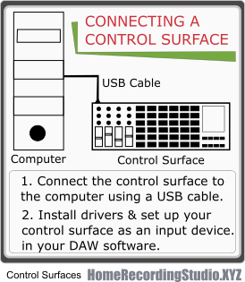 Connecting a Control Surface