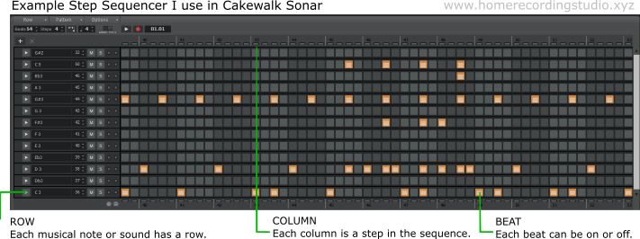 Step Sequencer Example